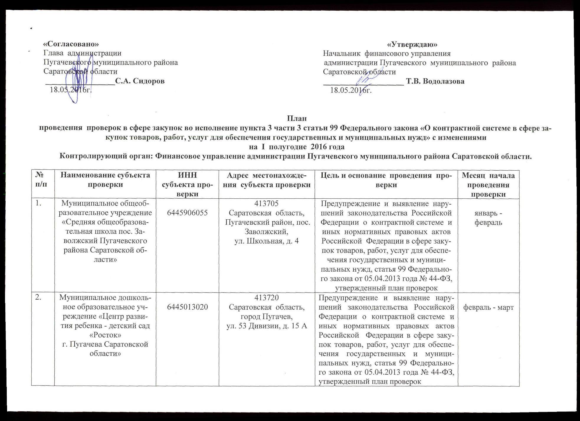 Все поликлиники свао г.москвы